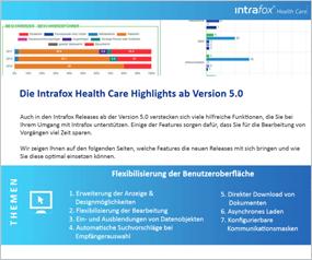 Releaseinfos Intrafox Health Care 5.0