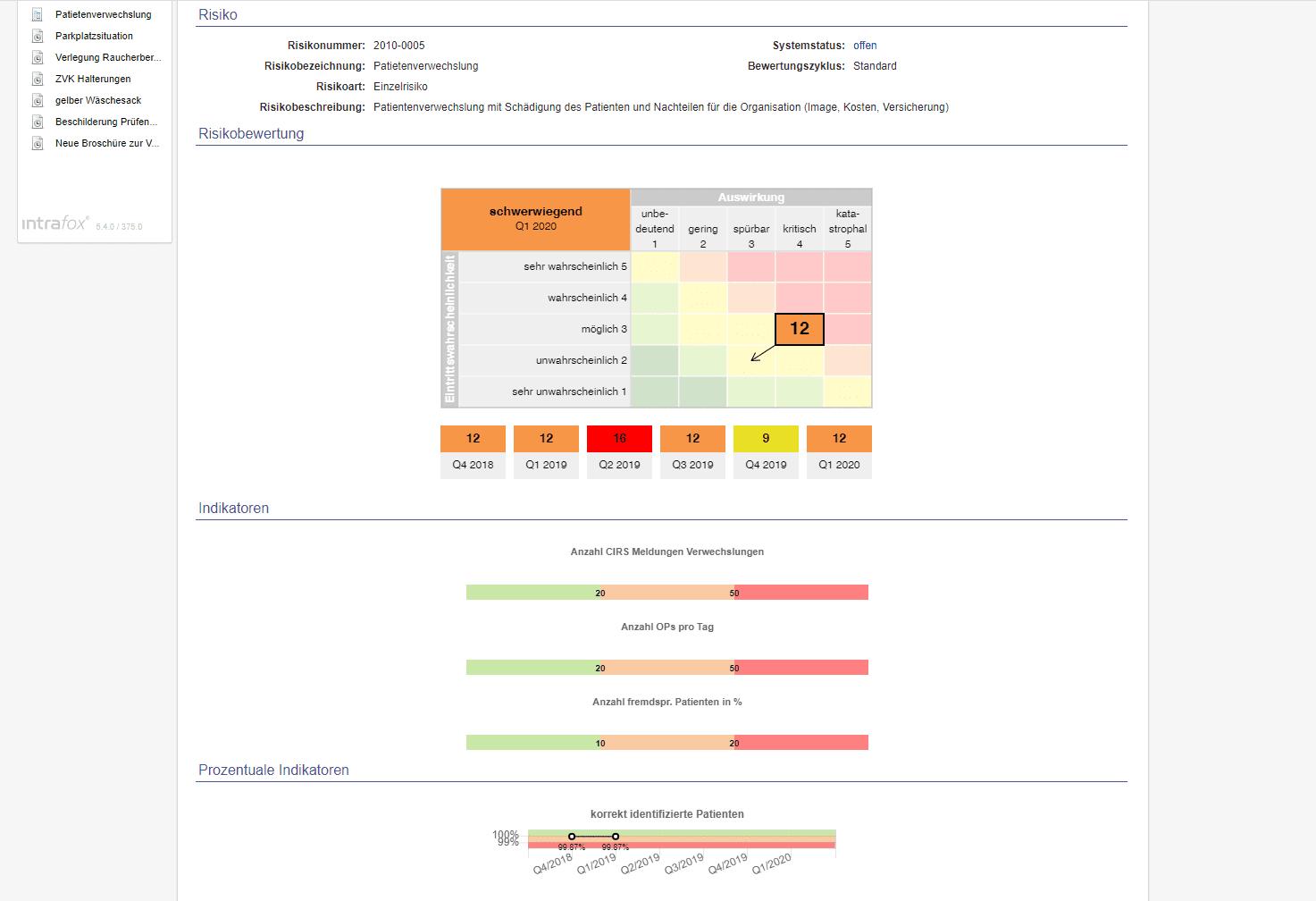 Risikomanagement Software - Bewertungsgrundlagen