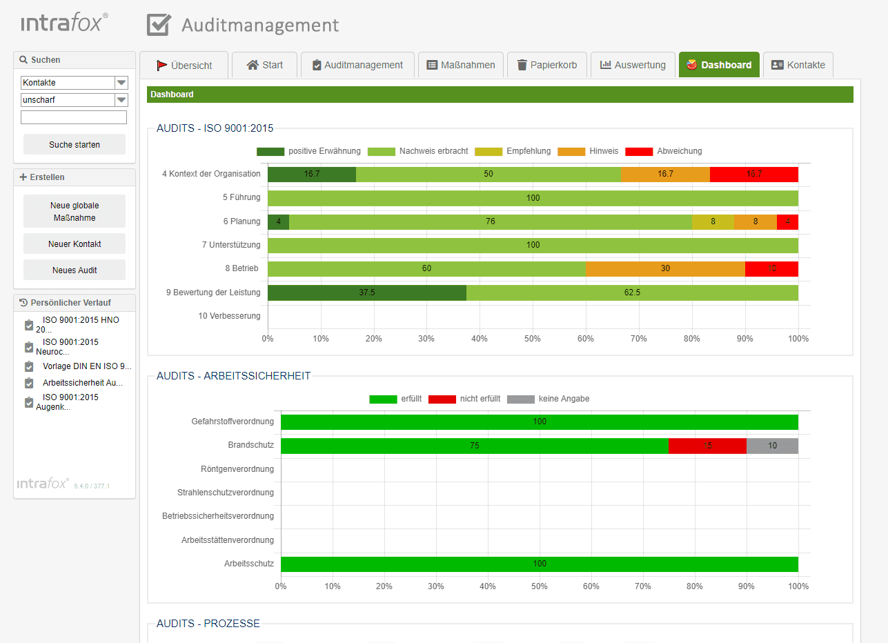 Auditmanagement Software - Prüfmatrix