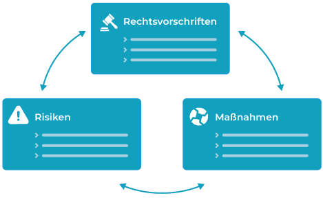 Root Cause Analyse Tool - CIRS